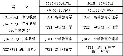 2015下半年云南教师资格证考试时间